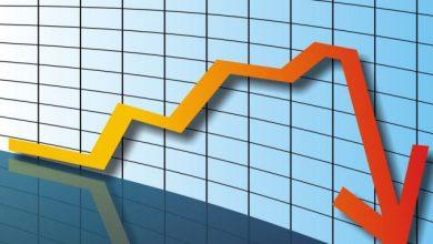 Photo of Правление Национального банка Беларуси с 18 октября снижает ставку рефинансирования с 11,5% до 11% годовых