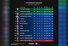Футбольный клуб «Лида» в воскресенье провел игру 17-го тура чемпионата Беларуси в первой лиге