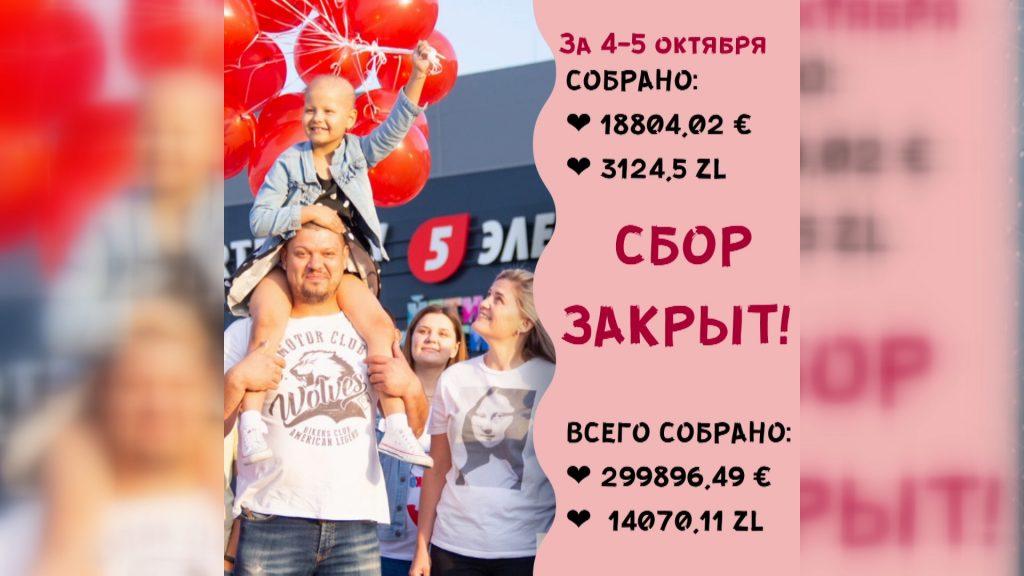 Сбор средств на лечение семилетней лидчанки Алены Стацевич закрыт